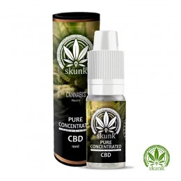 Pure Concentrated CBD
